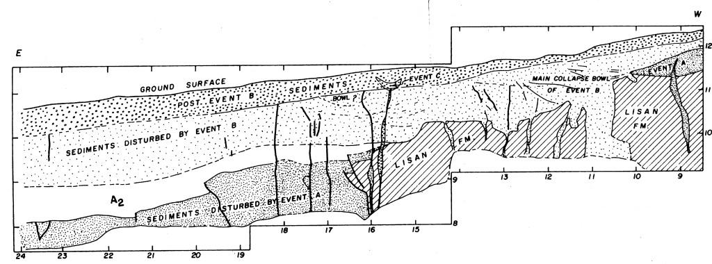 Dir Hagla Composite Trench